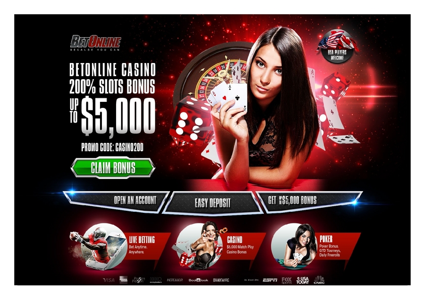 BetOnline review on Free Slot Reviews