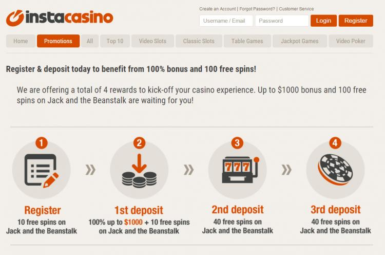 Instacasino review on Free Slot Reviews