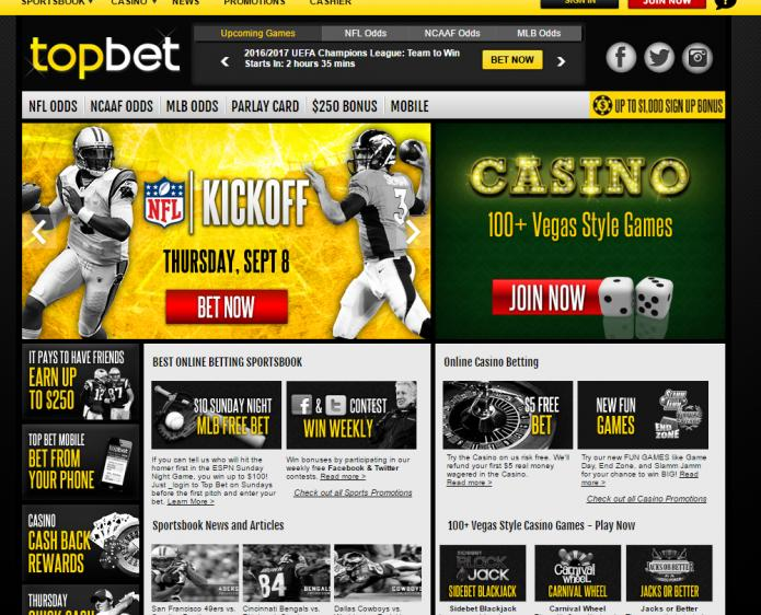 Top Bet review on Free Slot Reviews